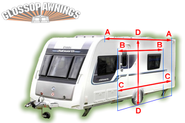 awning-size-guide